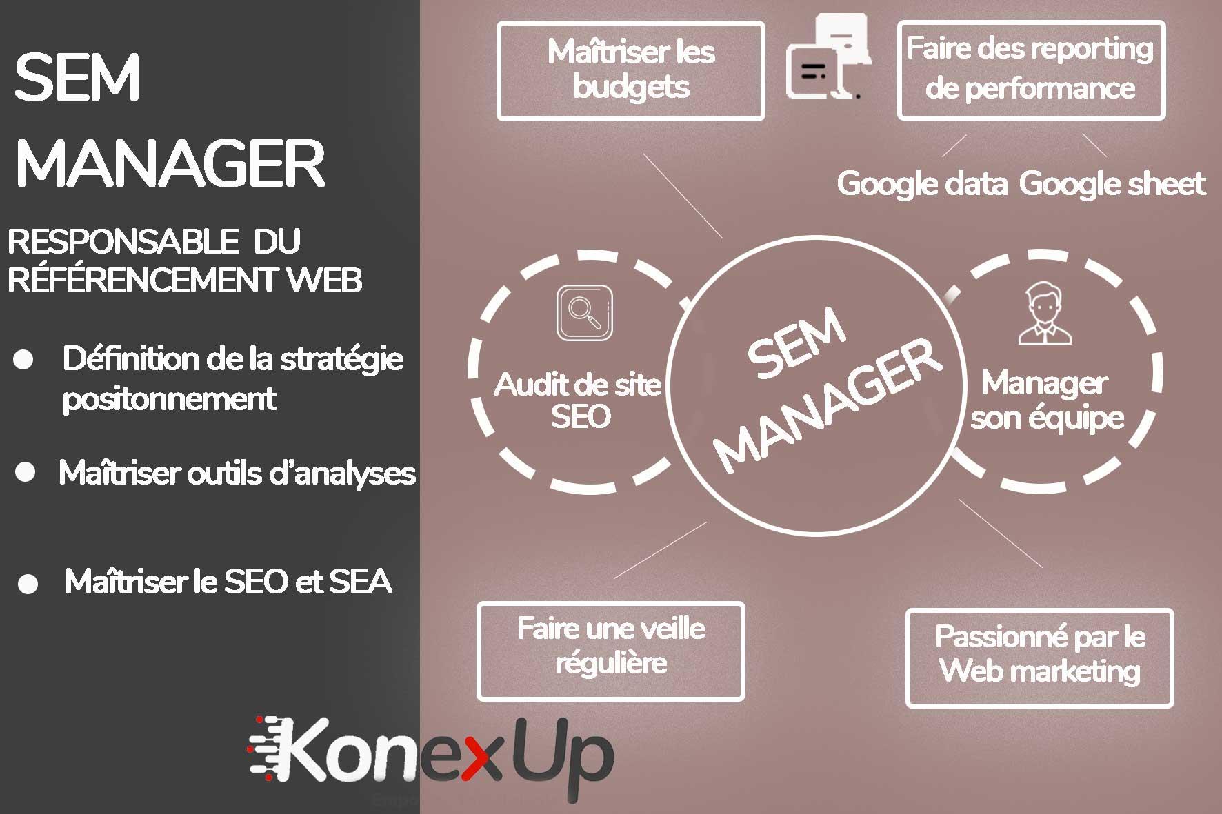 SEM Manager responsable référencement
