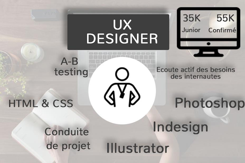 UX designer : designer de l'expérience utilisateur